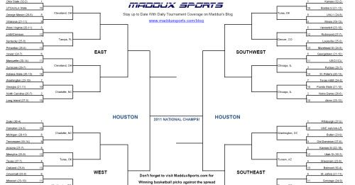 The 25 best printable ncaa bracket 2016 ideas on for Blank march madness bracket template