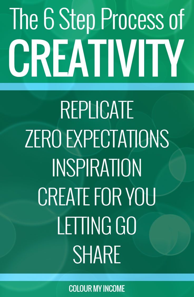 The 6 Step Process of Creativity | Colour My Income