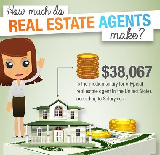 How Much Do Real Estate Agents Really Make Hint Not As Much As