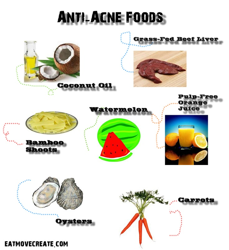 Anti Acne Foods: What To Eat To Get Rid Of Pimples