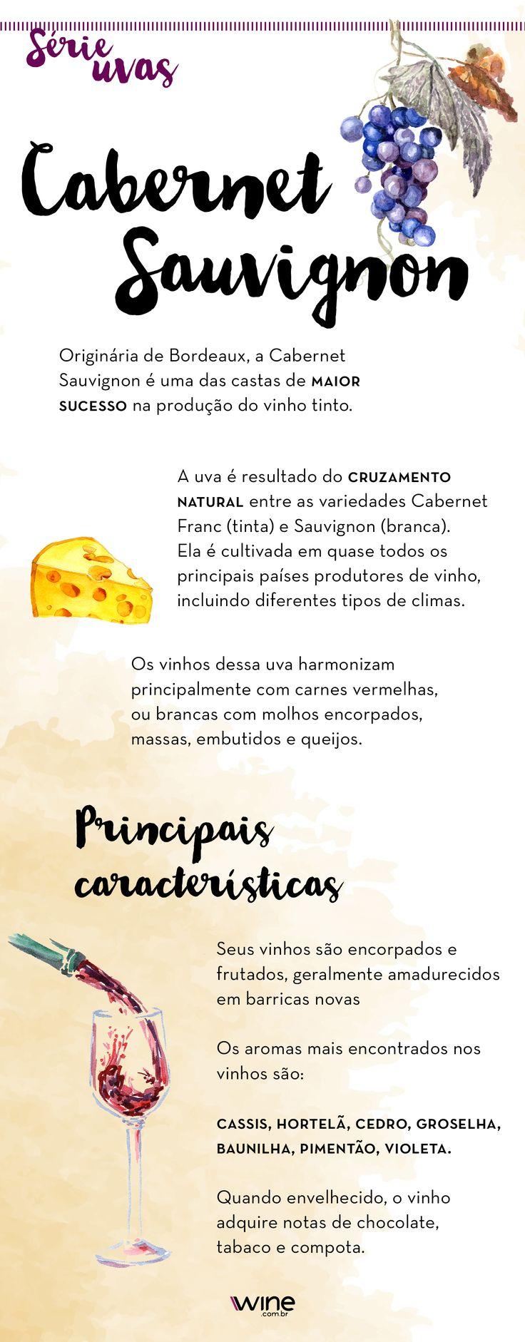 Aprenda tudo sobre a Cabernet Sauvignon, uma das castas mais famosas dos vinhos tintos. #wine #uva #cabernet #vinho
