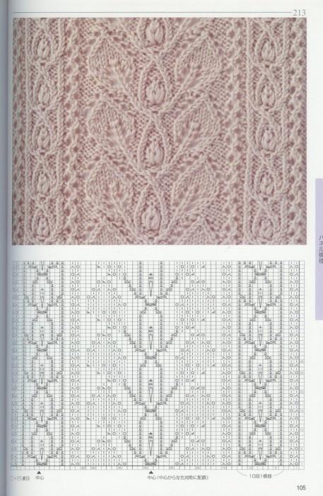 great knitting patterns.