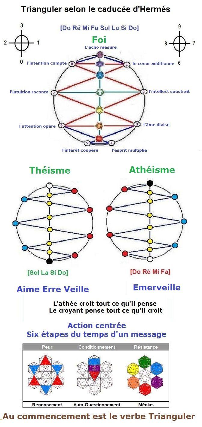 Les différentes formes d'Athéisme  - Page 2 Ed211b85719afa75a1ace58f97709ab9