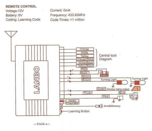 18 Gmf Electric Motor Wiring Diagram Wiring Diagram Wiringg Net Diagram Electric Motor Electricity