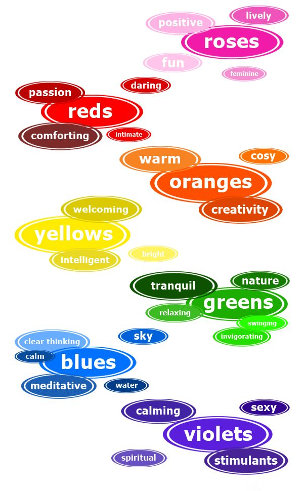 Moods And Colours 13 best colors and moods images on pinterest | colors, home and