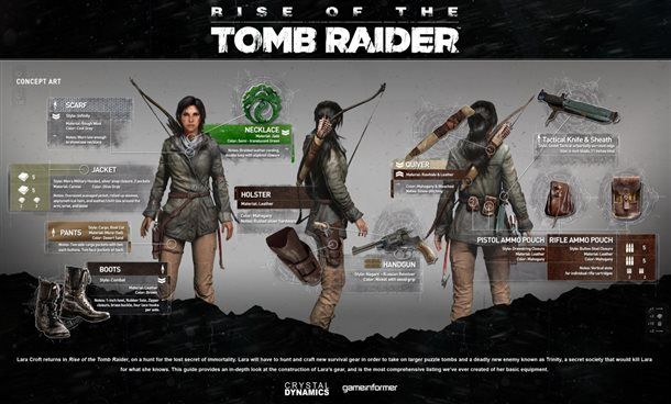http://www.gameinformer.com/b/features/archive/2015/02/20/rise-of-the-tomb-raider-gear-guide.aspx