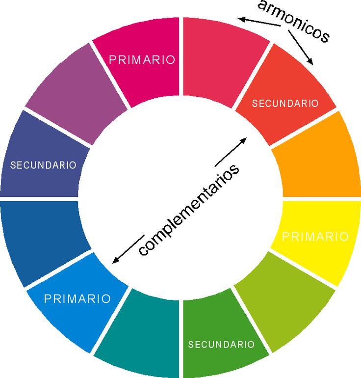 pintar tu hogar utilizando una rueda de colores