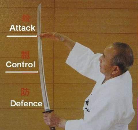 Proper use of a Katana