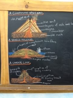 Waldorf ~ 6th grade ~ Geology & Mineralogy ~ chalkboard drawing