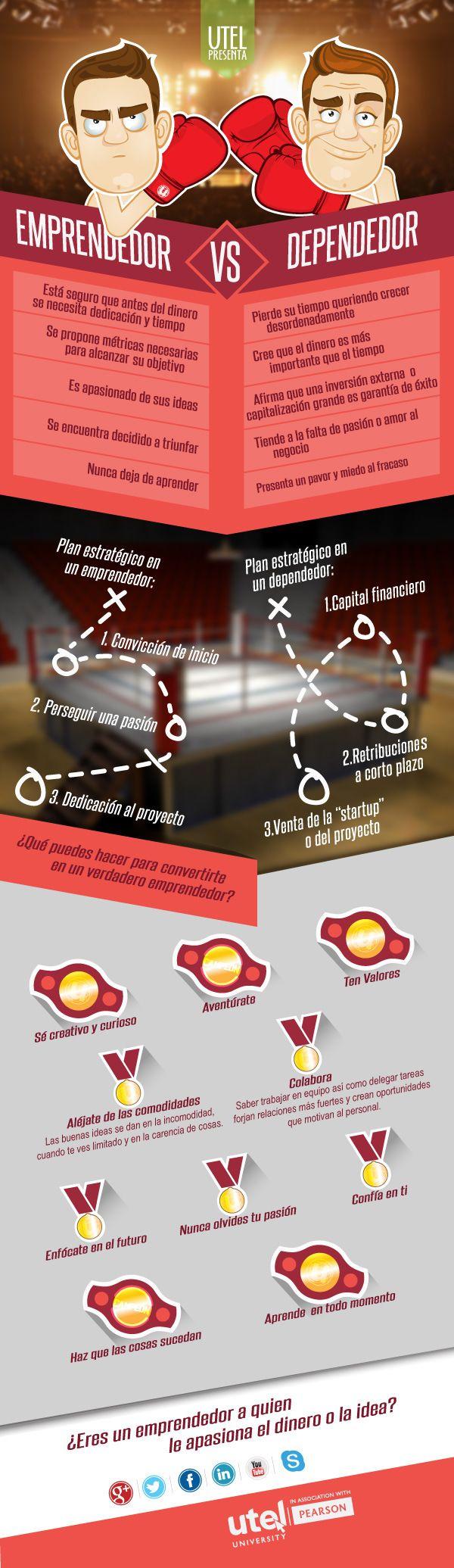 Emprendedor vs. dependedor #infografia #infographic #entrepreneurship