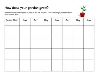 Track the growth of a plant or seed with this simple, handy chart ...