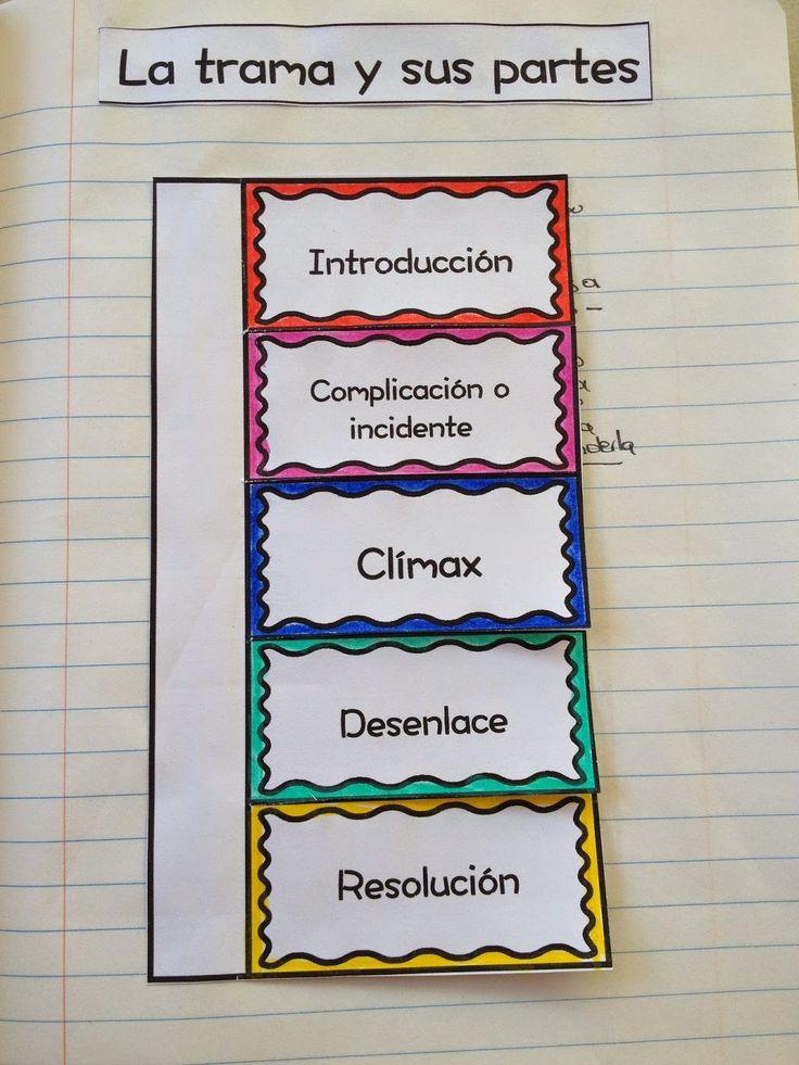 Interactive Notebooks in Spanish