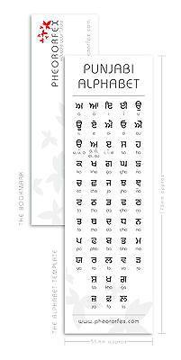 how to learn punjabi language from hindi pdf
