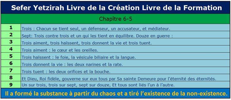 Les différentes formes d'Athéisme  - Page 12 Ed258f50751ea2028f455511bee0113f