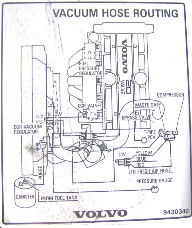 +2000 v70 XC vaccum diagram | Re: 850 Turbo- Vacuum lines? | volvo project | Pinterest | Vacuums ...