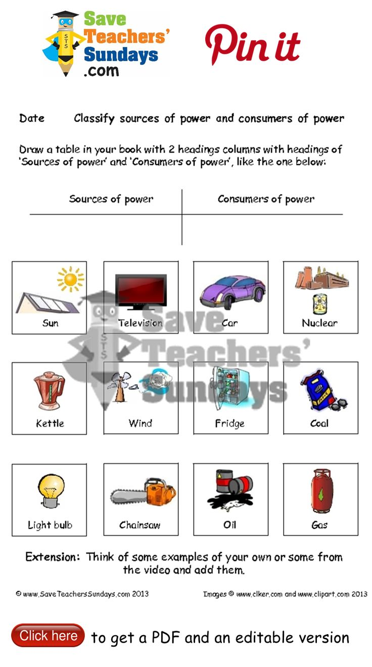 Classify items as sources of power or consumers of power items to classify. Go to http://www.saveteacherssundays.com/science/year-4/370/lesson-1-sources-and-consumers-of-power/ to download this Classify items as sources of power or consumers of power items to classify. #SaveTeachersSundaysUK