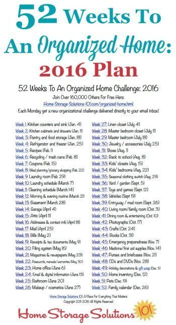Free printable list of the 52 Weeks To An Organized Home Challenges for 2016. Join over 160,000 others who are getting their homes organized one week at a time! {on Home Storage Solutions 101} organizing ideas organizing tips #organized