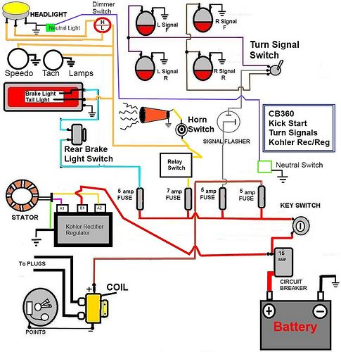 Honda Cb360 Wiring Diagram Wiring Diagram Third Level 1975 ...