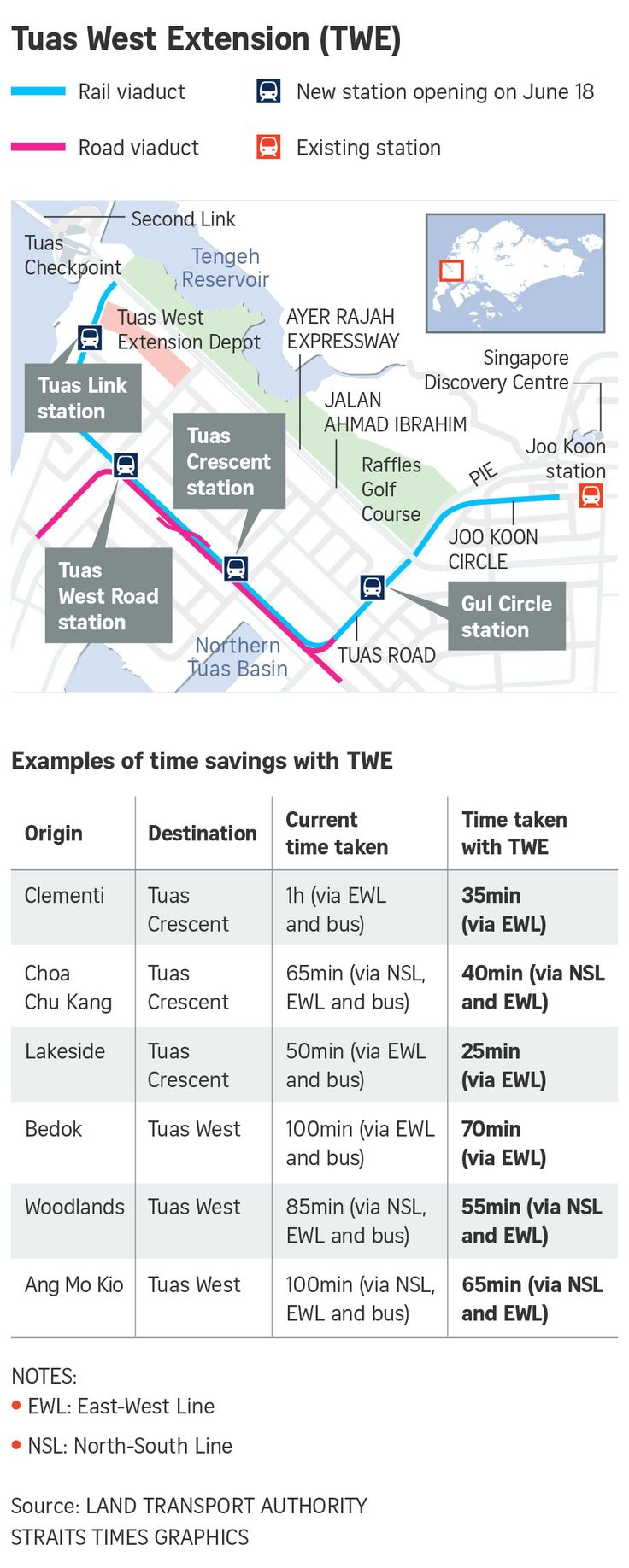 4 MRT stations on Tuas West Extension to open on June 18, Transport News & Top Stories - The Straits Times