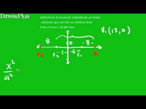 Ejemplo ecuación de una elipse dados los focos