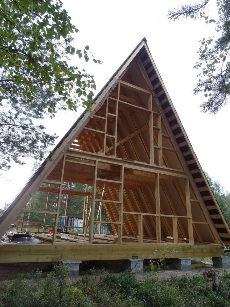 A Formiges Haus A Frame Haushutte Vk Aframeinterior In 2020