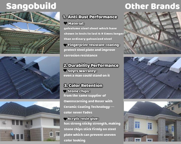 Sangobuild Stone Coated Steel Roof Sheet Metal Roofing Roofing Roof