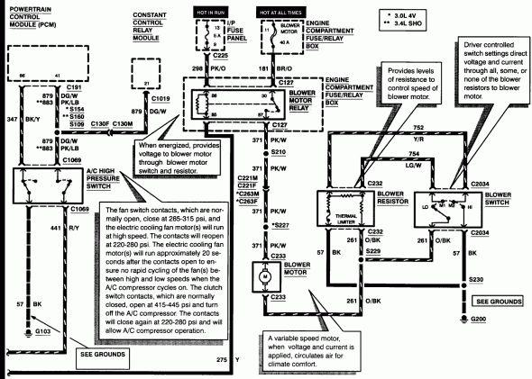 Ford Ac Wiring Diagram di 2020