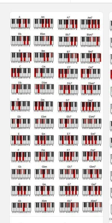 Piano : uplifting piano chords Uplifting Piano - Uplifting Piano Chordsu201a Piano