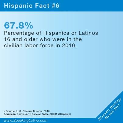 67 best Hispanic Heritage Month images on Pinterest | Hispanic ...