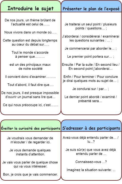 Expressions Pour Conclure Une Dissertation