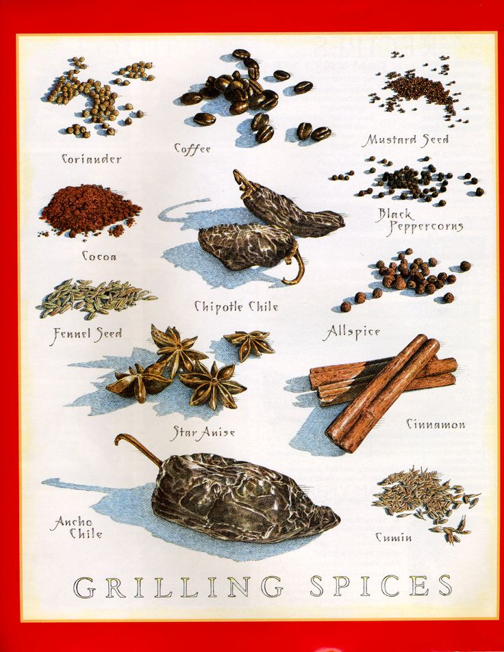 Grilling Spices - Cook's Illustrated  Names of spices it is a good idea to dry roast in a cast iron skillet before using them; if you can find and purchase them whole