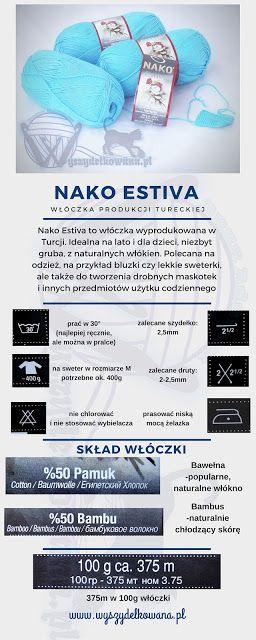 Wyszydelkowana.pl - o szydełkowaniu i nie tylko