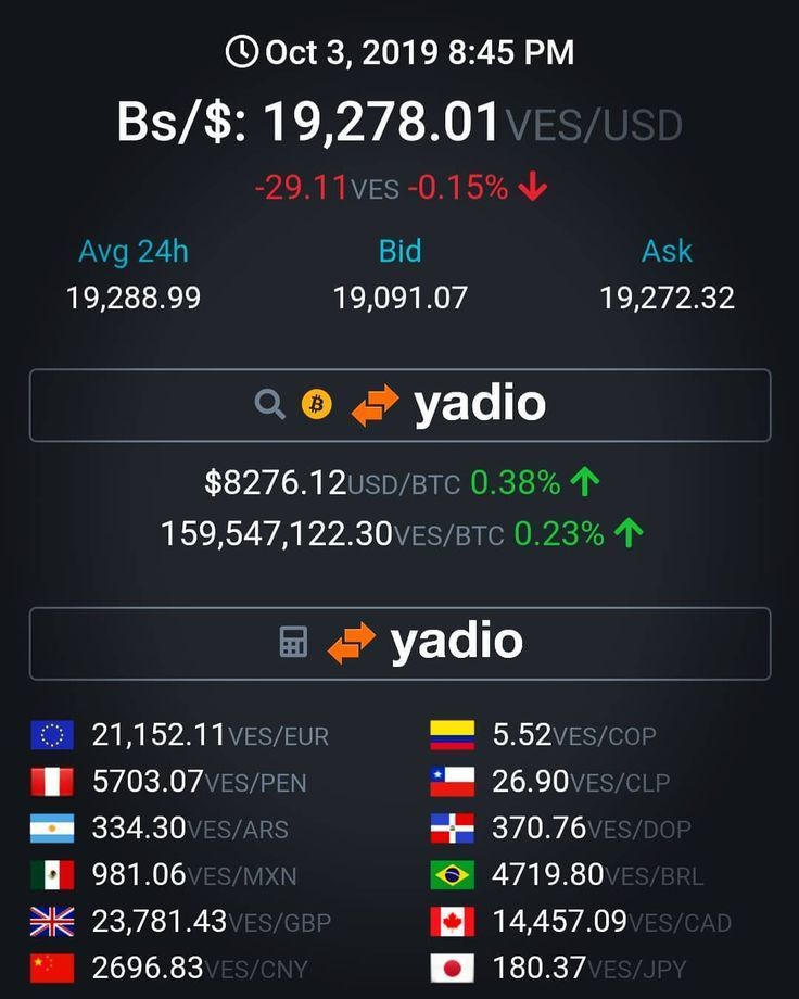 Tap The Image To Learn More Follow Us Forex Trading Strategies Day Trading Stocks Trading Pins Pin Trading Day Trading For Beginners Trading Options Trading St