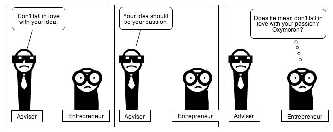 Entrepreneur and passion