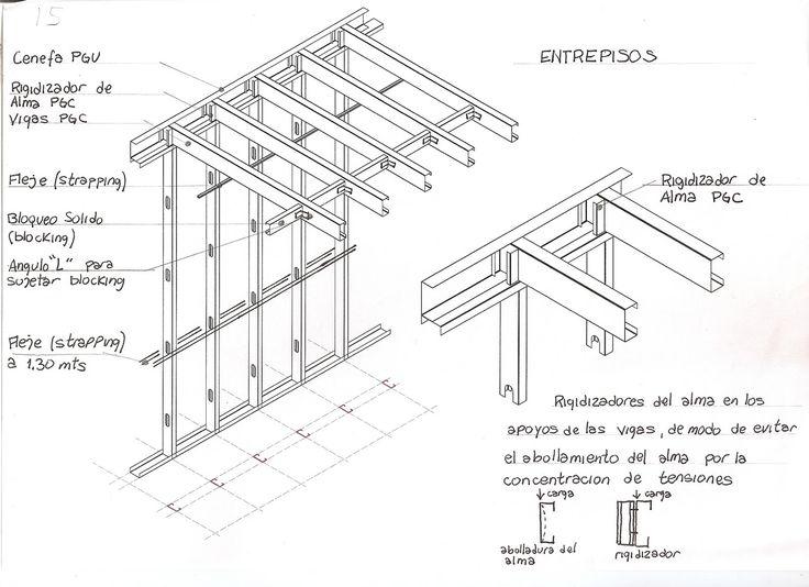 techos de steel framing - Buscar con Google                                                                                                                                                                                 Mais