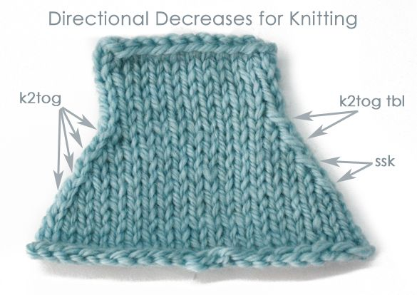 Knit Directional Decreases