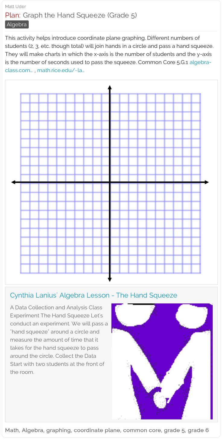 graph the hand squeeze - free lesson plan