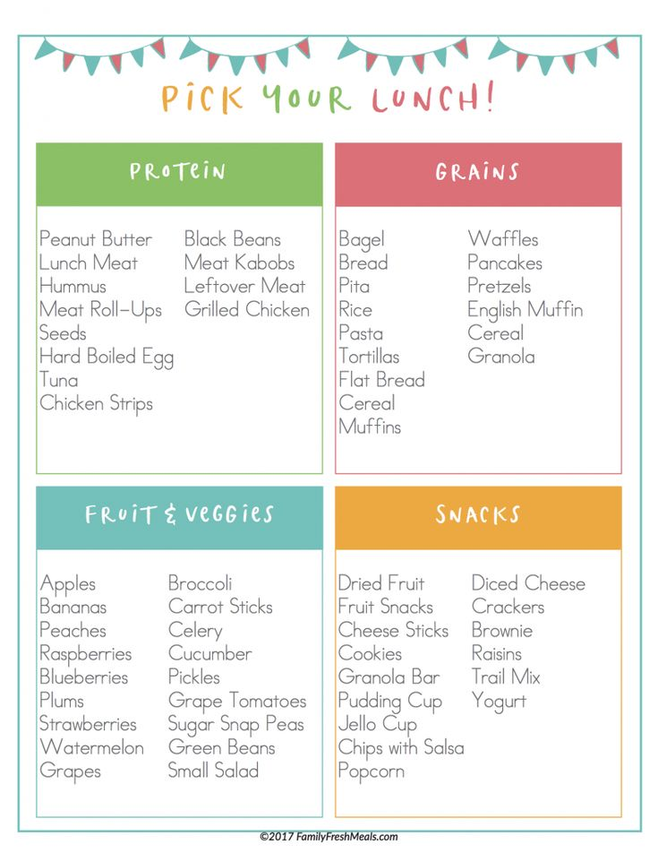 Best 25+ Fresh meal plan ideas on Pinterest Healthy meal - meal plan