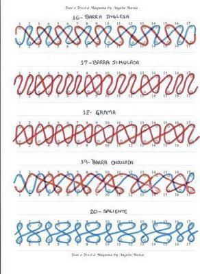 Different Knit Stitches Loom : Loom knitting stitches, Loom knitting and Knitting stitches on Pinterest