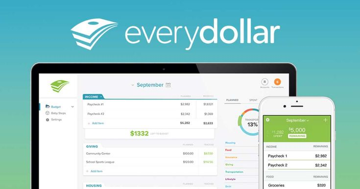 EveryDollar is Dave Ramsey's new budget tool t…