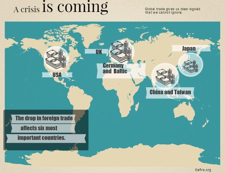#world #crisiss