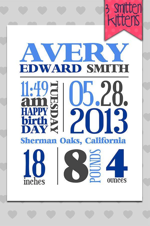 Avery Blue subway art for baby nursery or birth by 3SmittenKittens, $15.00