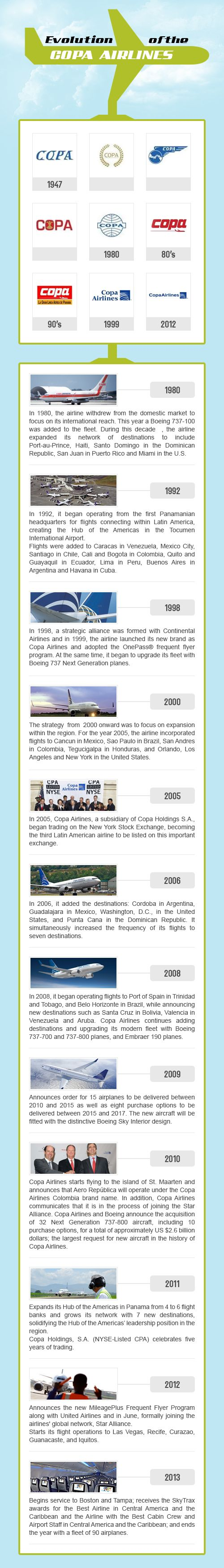Copa Airlines was founded in 1947 as the national airline of Panama. It is all about the evolution of Copa Airlines logo since 1947 and the milestones achieved by the cheapest airline in Central America and South America.