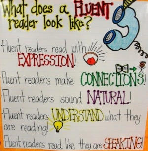 Fluent Reading Anchor Chart- ask kids to point out what qualities they think they have and what they need to work on.
