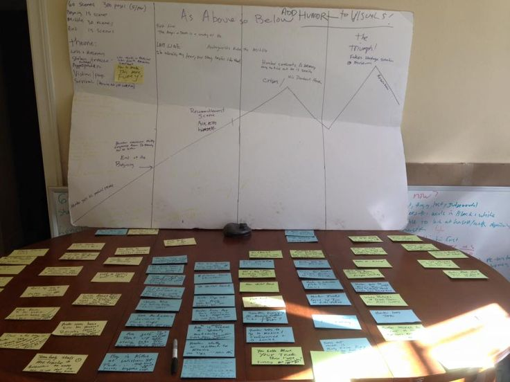 yet another example of a writer's Plot Planner