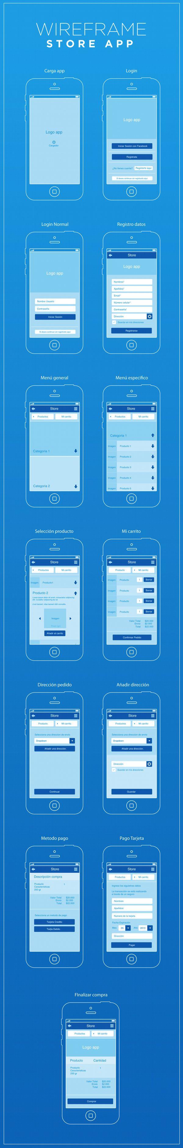 The 25 best app wireframe ideas on pinterest wireframe user market app wireframes on behance malvernweather Gallery