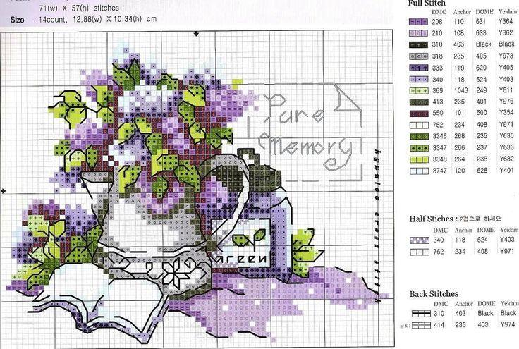 Just Cross Stitch Patterns | Learn craft is facilisimo.com