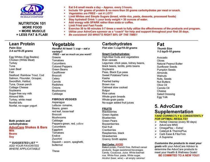 www.goteamjumper.com | Advocare cleanse recipes, Advocare ...