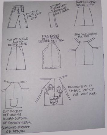 Denim Apron Diagram
