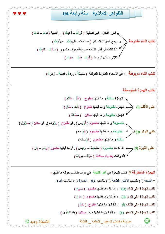 ملخص قواعد اللغة العربية للسنة الرابعة ابتدائي Word Search Puzzle Words Blog Posts